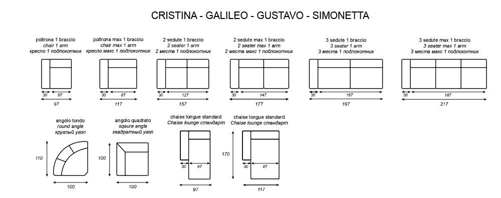 sinottiche-cuborosso-Cristina-opera1