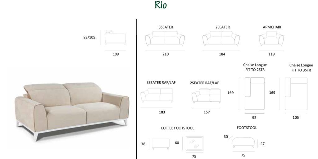 rio-DREAM-scheda