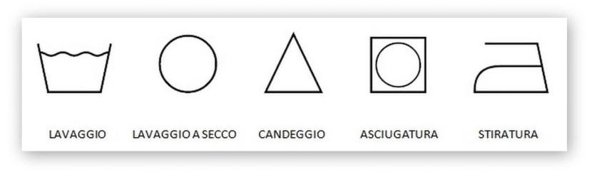 Tessuti per arredamento solo una scelta stilistica for Simboli arredamento
